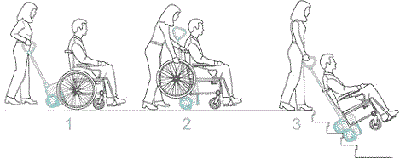 Schodołaz s20 instrukcja obsługi